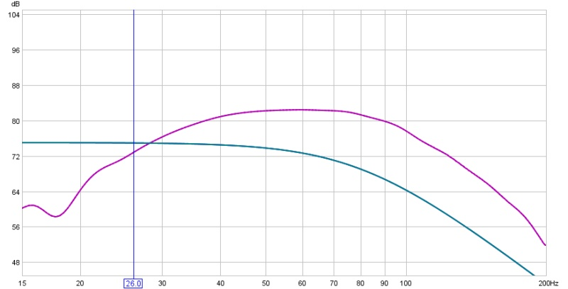 First Measurements-near-field-response.jpg