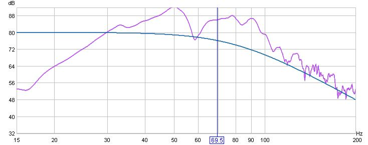 First Graphs...-nearfield.jpg