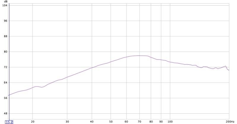 Image Dynamics IDQ15 D4 v2 build-nearfield-response-full-stuff-.mdat.jpg