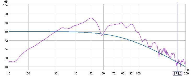 First Graphs...-nearfieldaxis.jpg