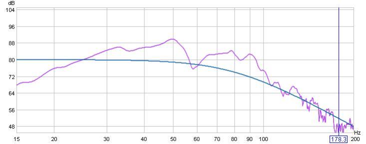 First Graphs...-nearfieldmeasure1.jpg