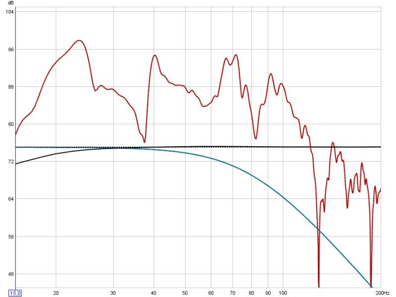 Interpreting my graph PLS-neben-dem-tisch.jpg