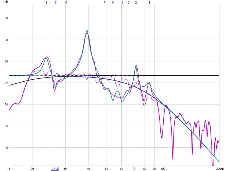 Interpreting my graph PLS-neu.jpg