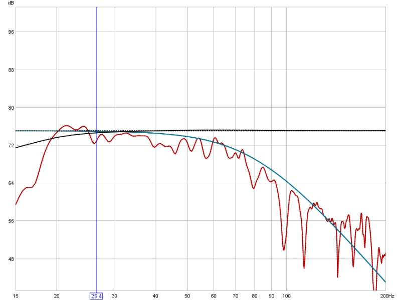 Interpreting my graph PLS-neu1.jpg