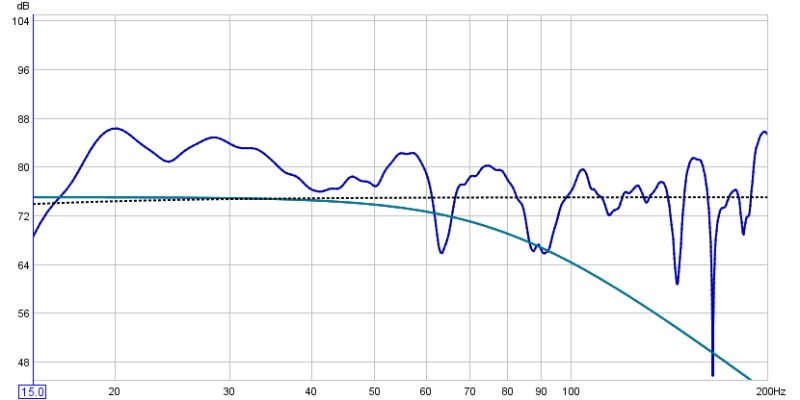 My First REW Measurement with PB13-new-behind-listening-position-adjusted-measurement.jpg