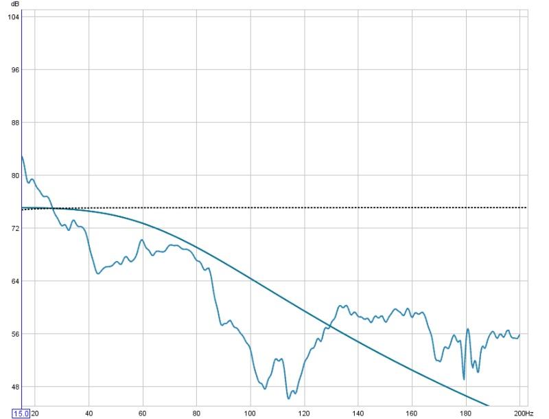 My First Graph-new-cal.jpg