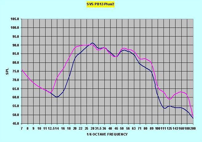 manually plotting response-new-curve.jpg