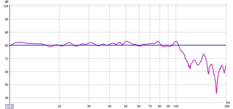 SUB PLOT - Would you add the filters?-new-eq-4-flat-100hz-bass.jpg