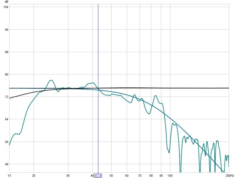 Interpreting my graph PLS-new.jpg