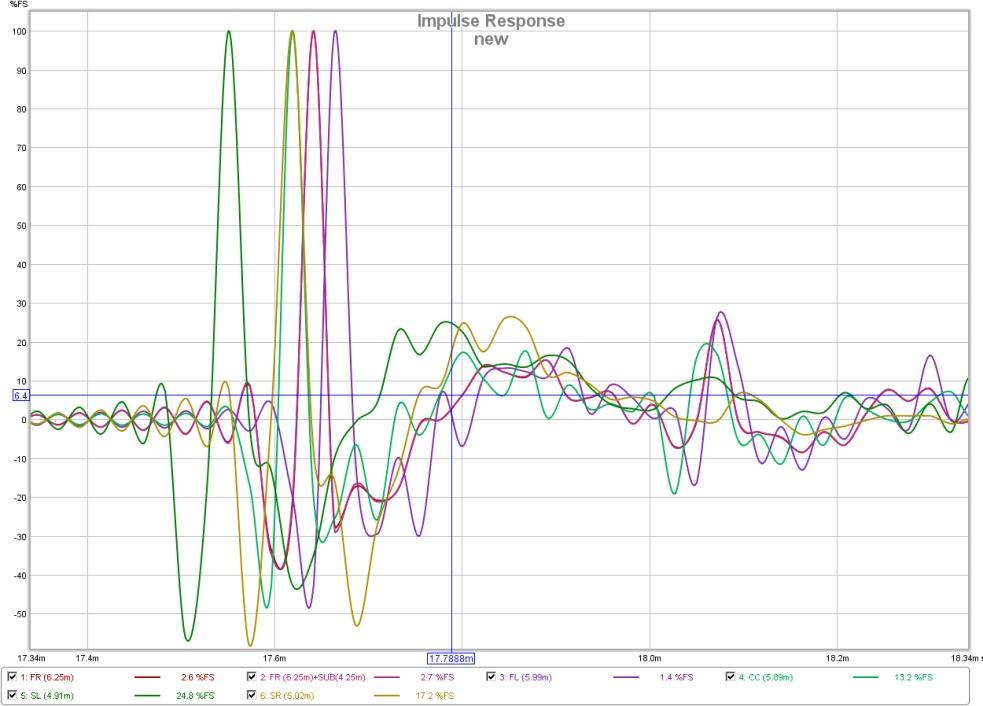 First Measurement!-new.jpg