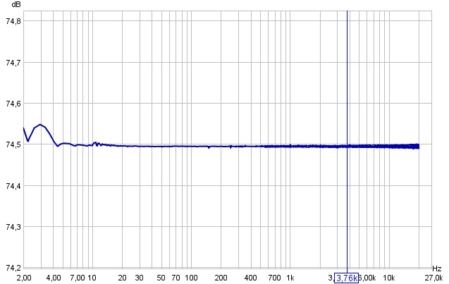 Calibrating the Soundcard..with xenyx802 in loop?-new.jpg