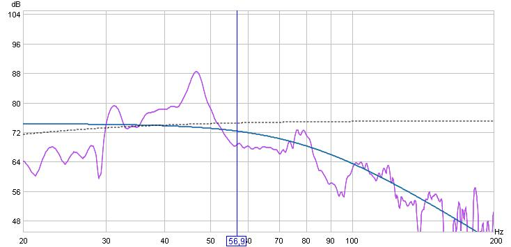 which frequencies?-new-session-2-graph-2-sub-channel.jpg