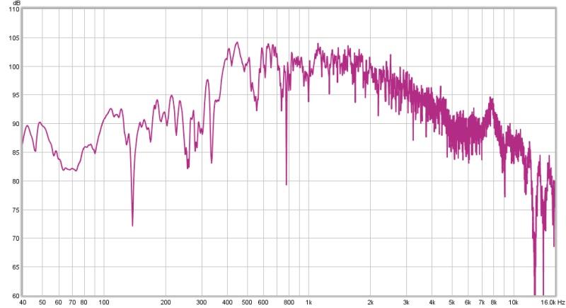 Klipschorn 2 way need active crossover help-new-speaker-reading-limits.jpg