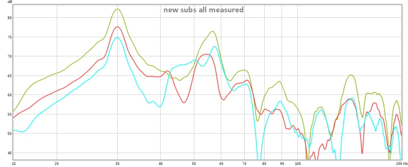 Using BFD FBQ2496 with REW-new-subs-all-measured.jpg