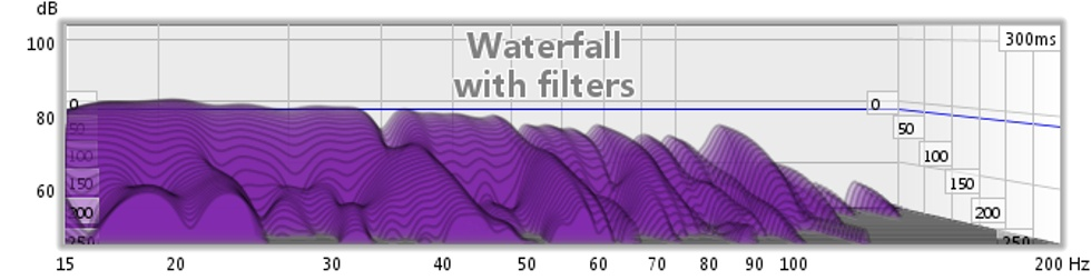 please help with sub graphs-new-filters.jpg