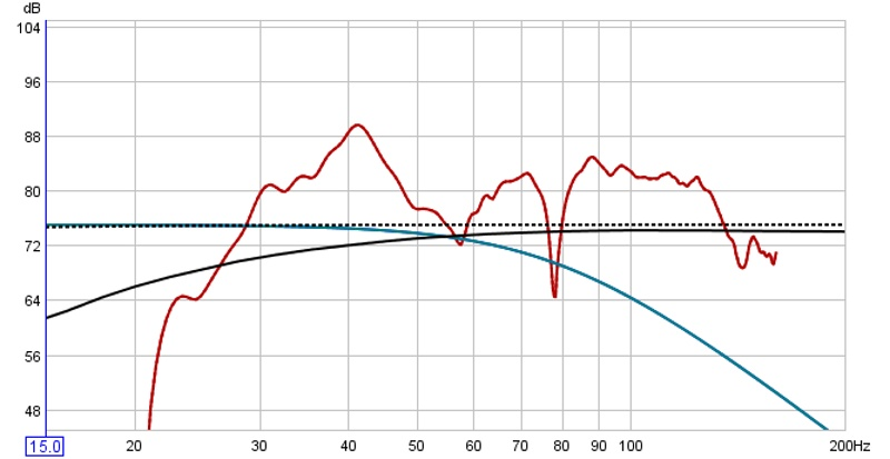 Help with first rew graph-newest-graph.jpg