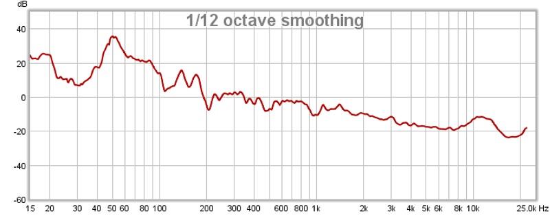 """The soundcard measurement varies by 11db""-newmeas.jpg"