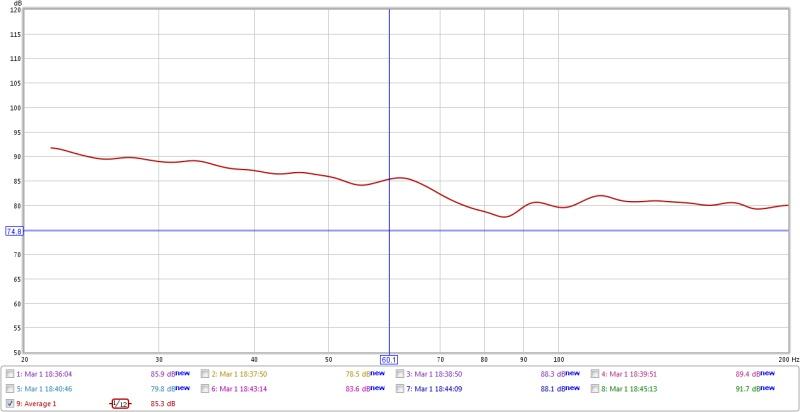 Soundblaster X-Fi-nice-graph.jpg