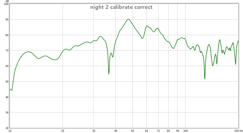 Question - Very high baseline ?-night-2-calibrate-correectly.jpg