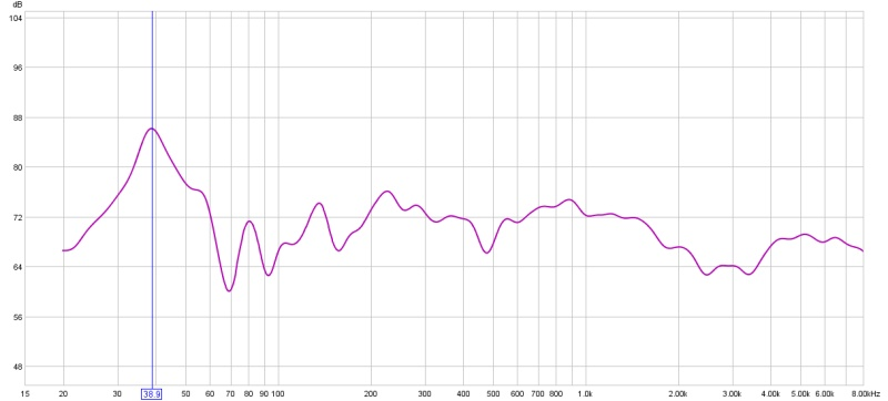 1st results and a reverb problem.. Quite a challenge!-no-aud-no-me-full.jpg