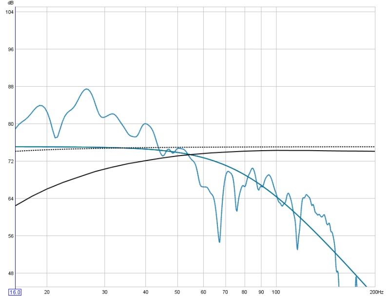 SVS Plus/2 measurment-no-eq-corrected.jpg