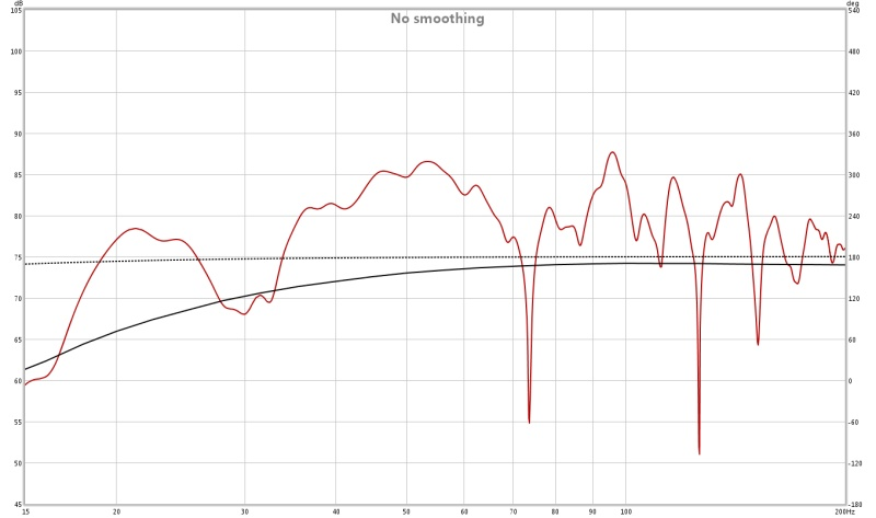 Is it ok to boost low end?-no-eq-graph.jpg