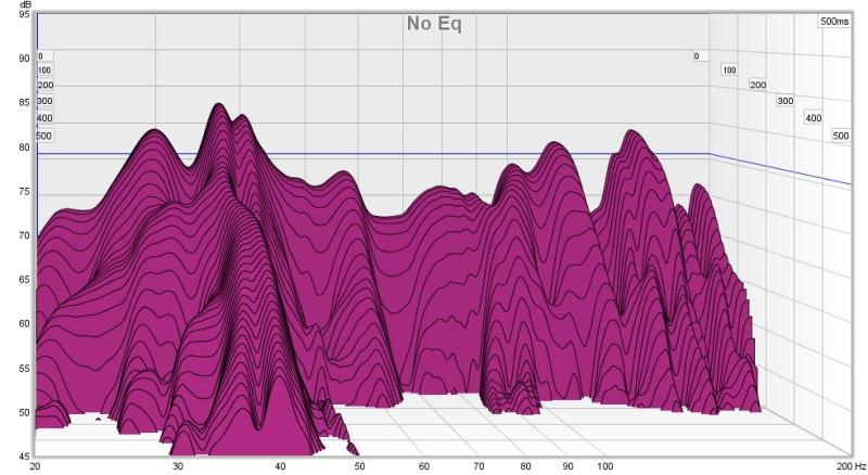 Antimode 2.0 Dual Core room correction and parametric eq-no-eq.jpg