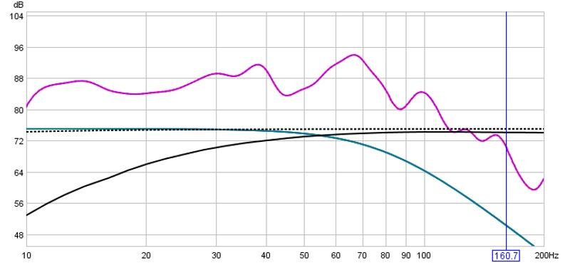 2 X 11 cu ft Q18 slot ported subs build-no-eq-audyssey-sub-angle.jpg