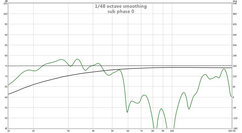 first eq with dsp1124p-no-eq-sub-phase-0.jpg