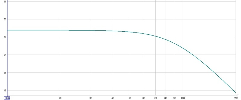 On Minimal EQ, Target Levels, and a Hard-Knee House Curve (long)-no-house-curve.jpg