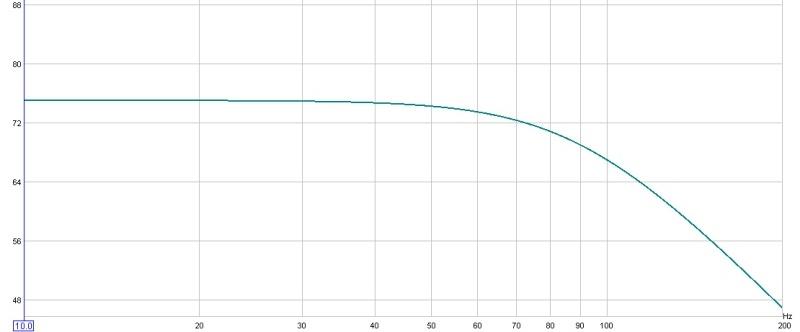 Name:  no house curve.jpg Views: 15171 Size:  31.2 KB