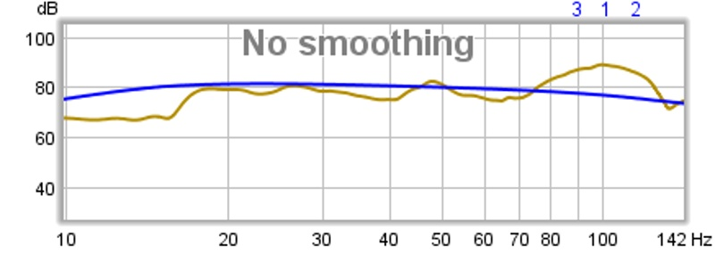 Is This a Pretty Linear Graph?-no-smoothing.jpg