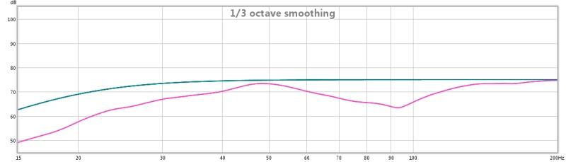 Large Null around 90Hz-no-sub-1-3-smoothing.jpg
