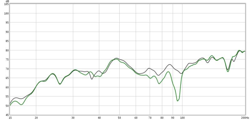 Large Null around 90Hz-no-sub-average-v-stereo.jpg