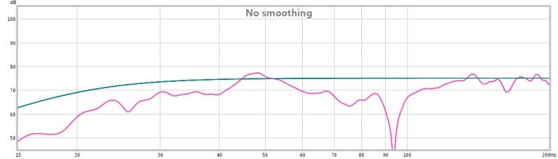 Large Null around 90Hz-no-sub.jpg