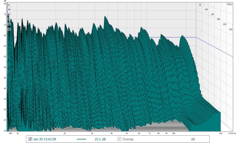 Odd increase in 10k RT60-noaud.jpg