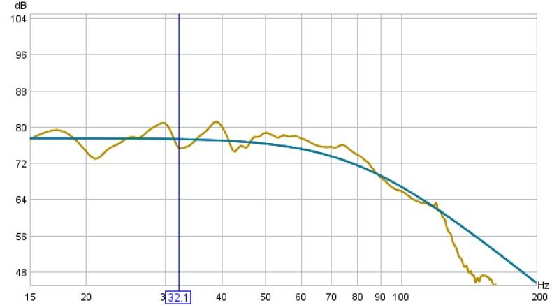 My first measurements, please be kind :)-nobfd.jpg