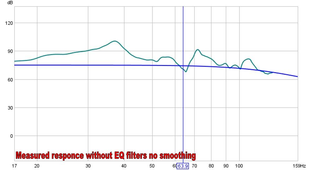 Afternoon frequency response-none-filter-smoothinmg-no-eq.jpg