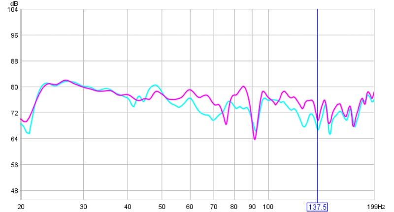 First Attempt At Using EQ-nov-13-pink-nov-16-eq.jpg