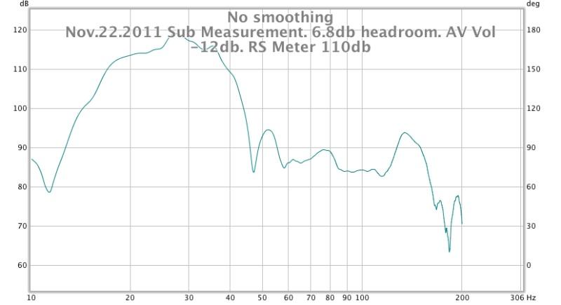 Mac and UCA202 troubleshooting-nov.22.2011-sub-measurement.jpg