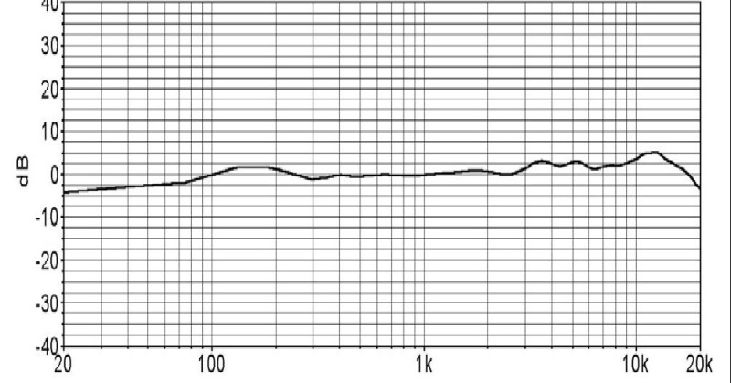 Rode NT1 okay for measuring?-nt1a-frequency-response-graph.jpg