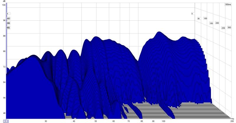 Rode NT1 okay for measuring?-nt1b-waterfall-2.jpg