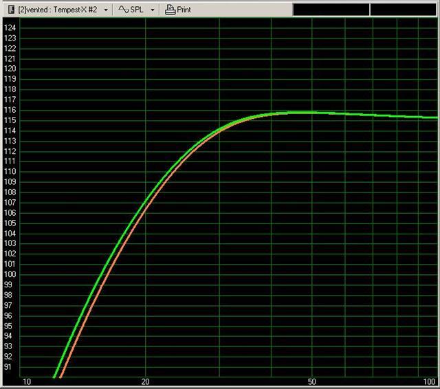 Tempest-X Slot Port-o-audio.jpg