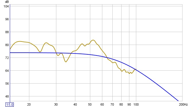 soundcard calibration graph-oct8.jpg