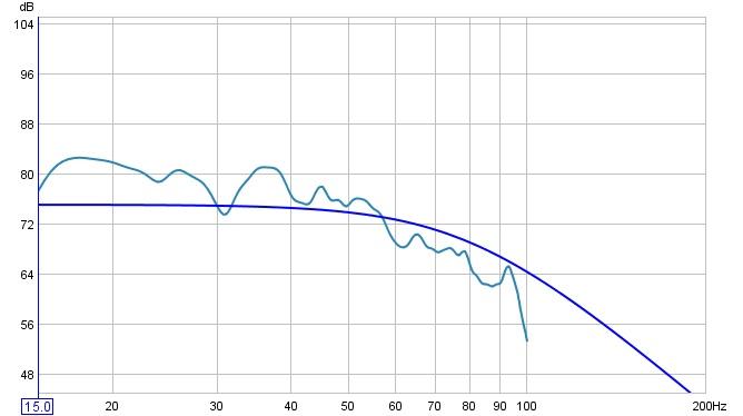 soundcard calibration graph-oct82.jpg