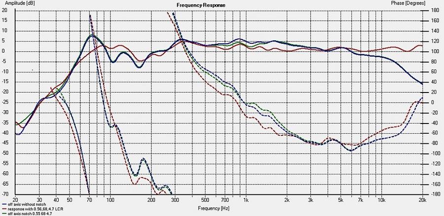 New build using SB acoustics drivers-off-axis-notch-testing-140713.jpg