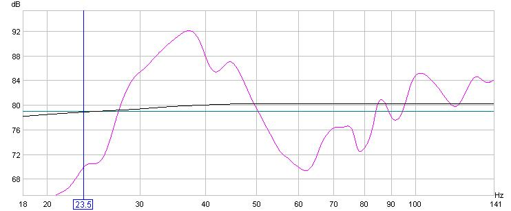 Using REW Waterfall to calibrate sub instead of FR graph-oliver-fr.jpg