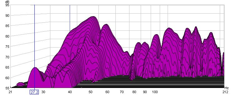 Using REW Waterfall to calibrate sub instead of FR graph-oliver-waterfall-500ms.jpg