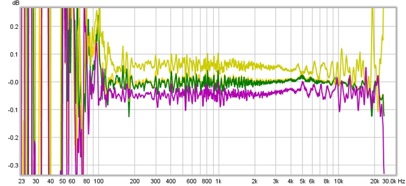 Measuring comparisons with two mics-om-1-comps.jpg