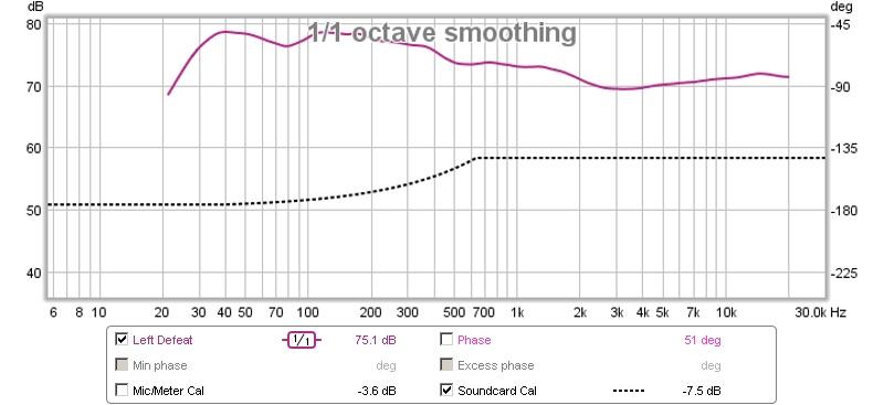 Which graph does the human ear hear-omnifix-txt-copy2-txt.jpg
